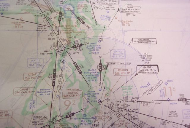 Cannon Avionics & Aircraft Sale Items   Arlington, WA