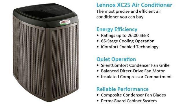 Lennox Hvac Products Gas Furnaces Arlington Tx
