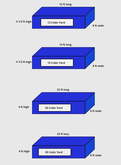 Roll-off dumpster sizes & dimensions