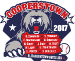Elizabethtown Grizzlies