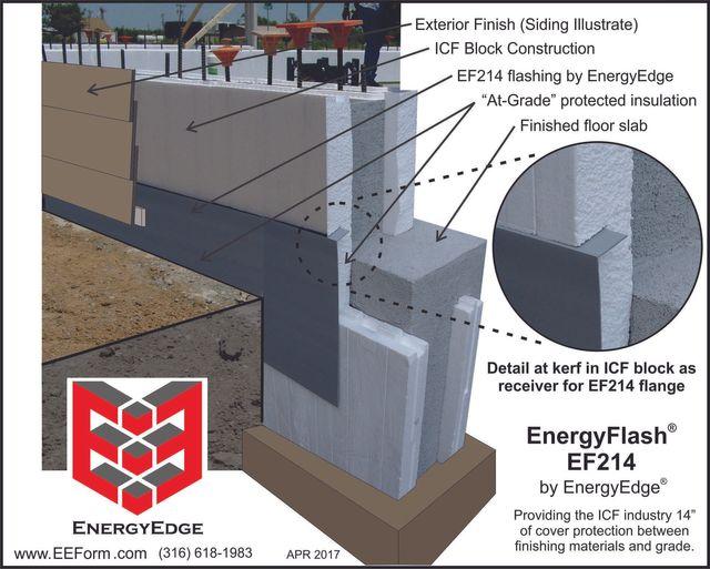 Concrete Edge Form Building Foundations Energyedge Llc