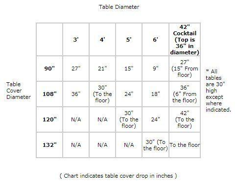 Table diameter