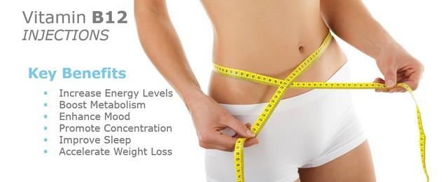 B12 Injections | Weight Loss Program | Chula Vista, CA