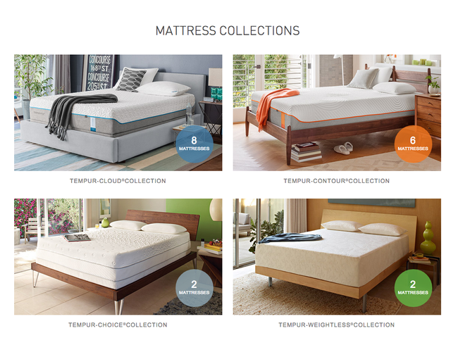 Mattresses Bedroom Furniture Appleton Wi