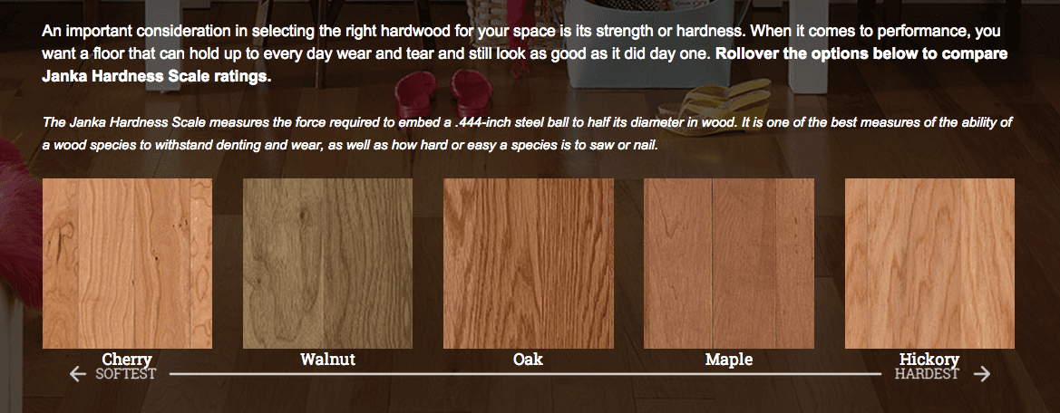 What Is The Hardest Wood Flooring Available Choice Image Flooring