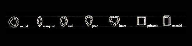 Diamond Cut Diagram