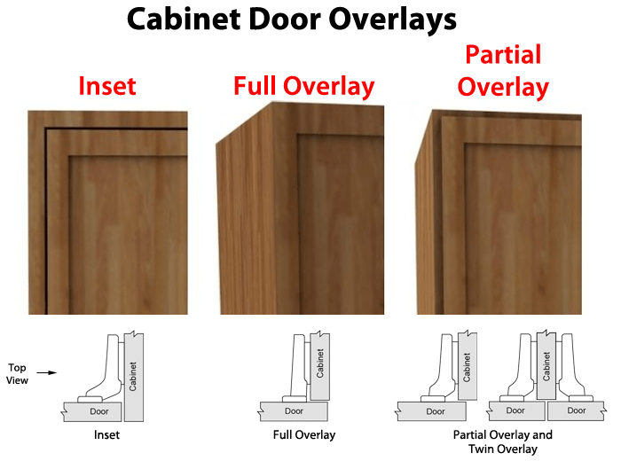 Cabinet Door Overlays