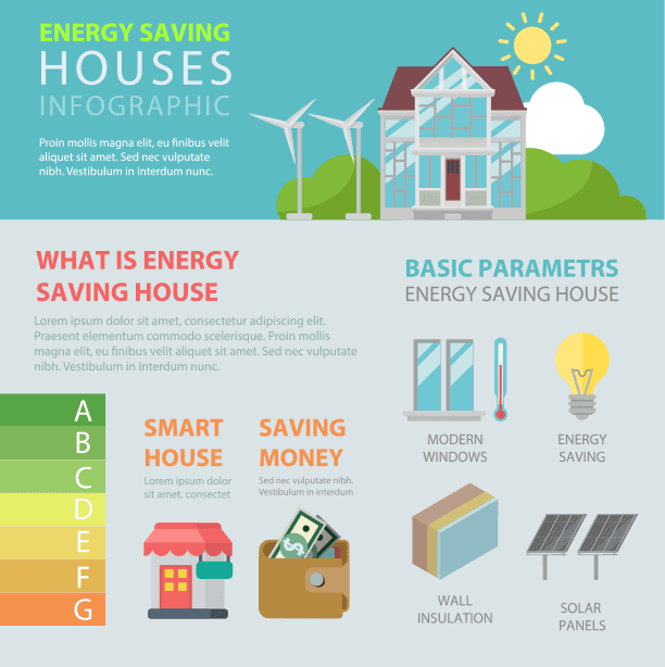 Energy saving info