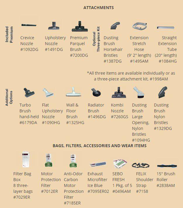 SEBO FELIX 2 KOMBI UPRIGHT VACUUM CLEANER details chart