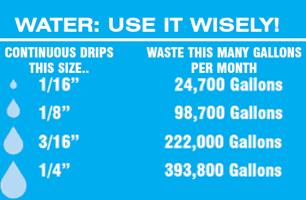 drip size gallon losts graphic