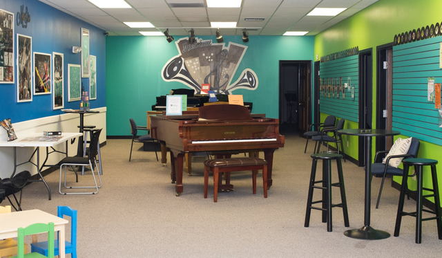 Music Lessons Musical Instrument Lessons Andover Ks