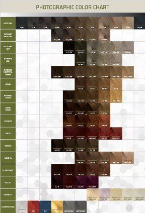High Quality Hair Colors Hair Color Pigments Linden Nj