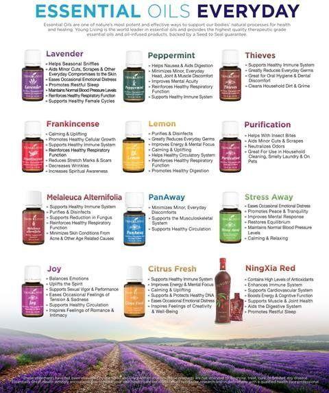 Essential Organic Oils
