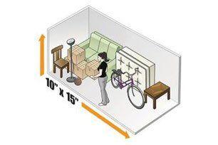 storage size