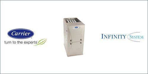 59TN6 Infinity 96 Two-Stage Gas Furnace