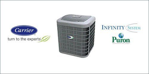 Carrier's 24ANB1 Air Conditioner