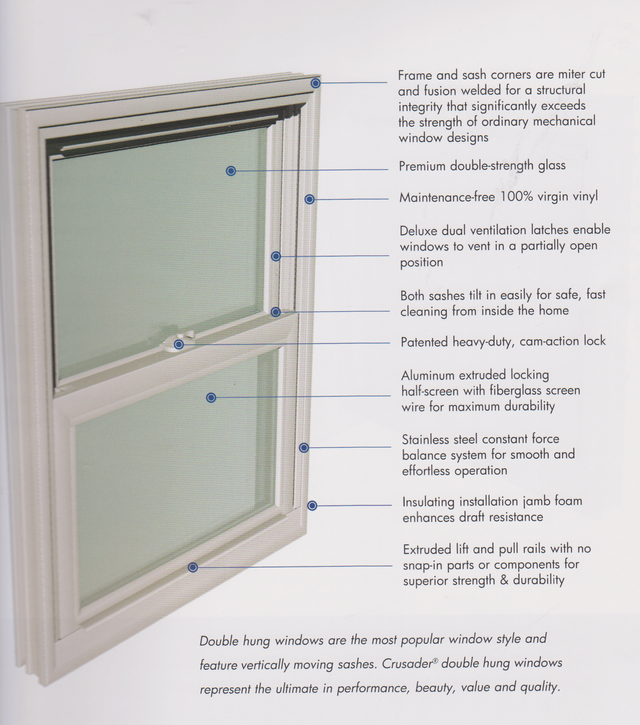 Improve the Look of Your Home With Stylish Windows  sc 1 st  Doors Unlimited & Window Replacement | Window installation | Philadelphia PA