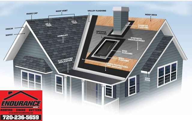 Home Exterior Remodeling and Repair Services | Denver Metro