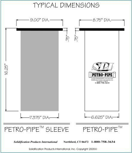 SPI Patented Petro-Pipes | Berms | Northford, CT