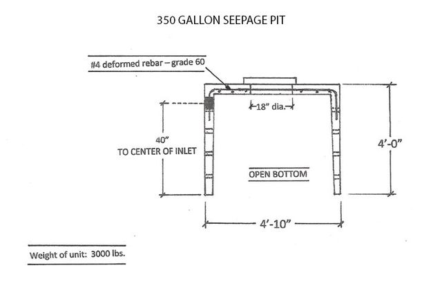 Seepage Pits | 350-Gallon Pits | Vineland, NJ